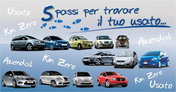 Autoscotto - Lancia diva prezzi ...
